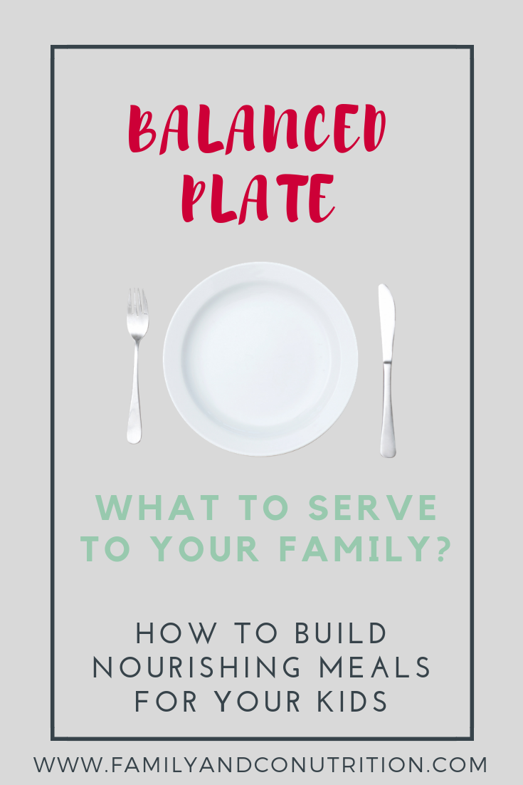 The balanced plate for your family and kids