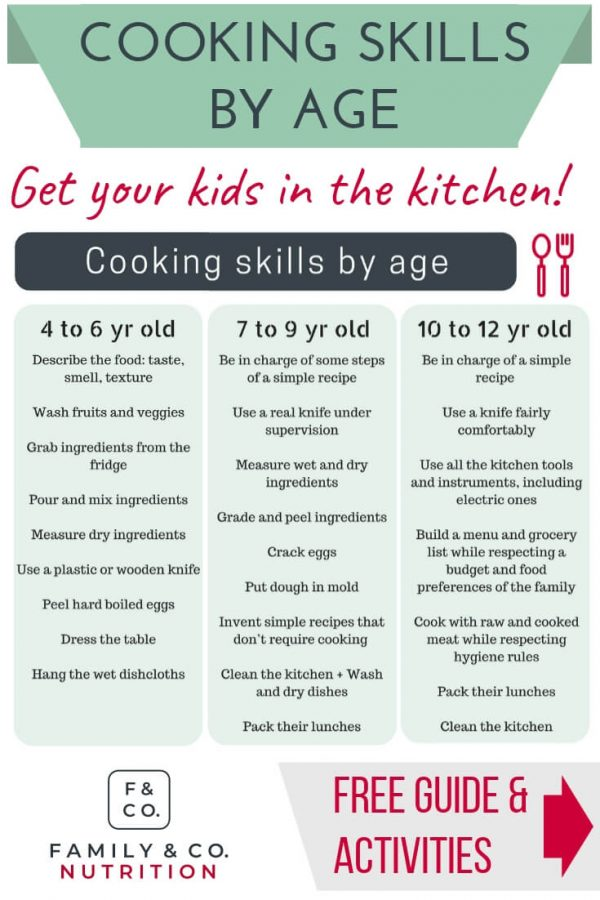 The thought of my kids helping in the kitchen was SCARY. I didn't know where to start. That was until I read this post with an awesome FREE guide. The key? targeting age-appropriate skills, tasks, and recipes! #KidsCooking #EasyKidsRecipes #ToddlerFoodActivities #KidsCookingInTheKitchen