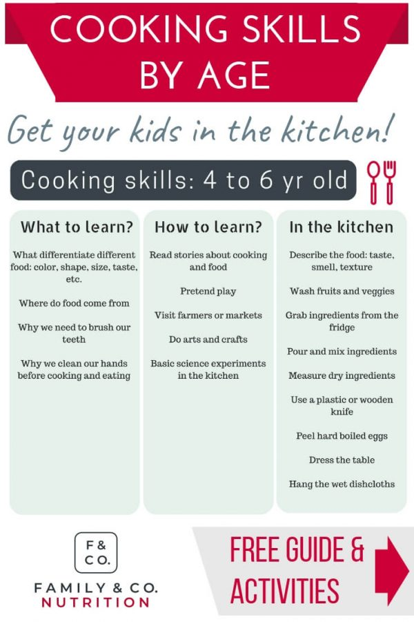 I found it HARD to to get my 5 year-old to start helping me cook in the kitchen. Turns out it's EASY when you target age-appropriate tasks, recipes, and activities! Check out this post that lays it all out and even has FREE guide with fun games and activities #KidsCooking #EasyKidsRecipes #FoodActivitiesForKids #KidsCookingInTheKitchen