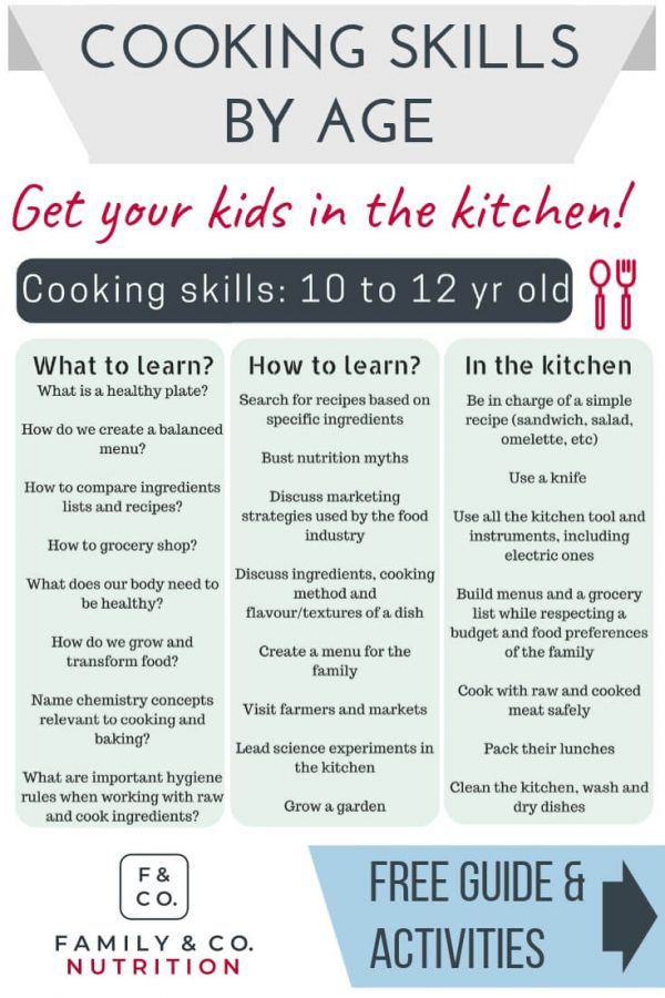 Gettin my tween to start helping me cook in the kitchen was HARD. I read this blog post and FREE guide that made it EASY by targeting age-appropriate tasks, recipes, and activities! Check out this post that lays it all out and even has a FREE guide with fun games and activities #KidsCooking #EasyKidsRecipes #FoodActivitiesForKids #KidsCookingInTheKitchen